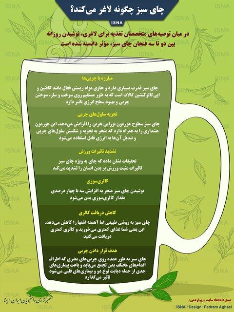 چای سبز چگونه لاغر میکند؟ (اینفوگرافی)